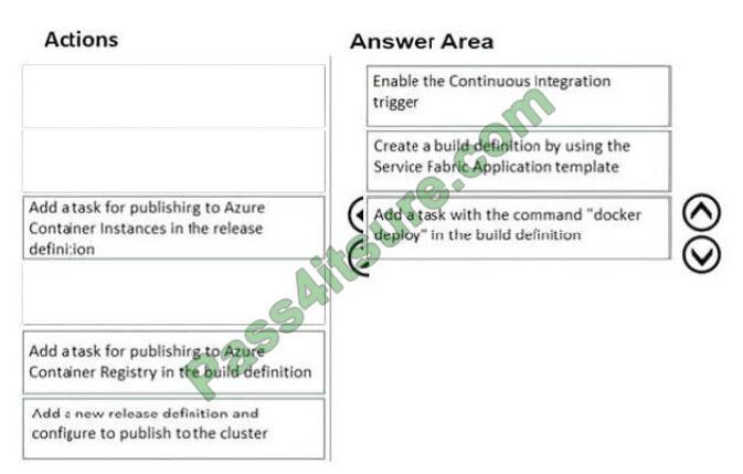 Dumpclick 70-487 exam questions-q4-2