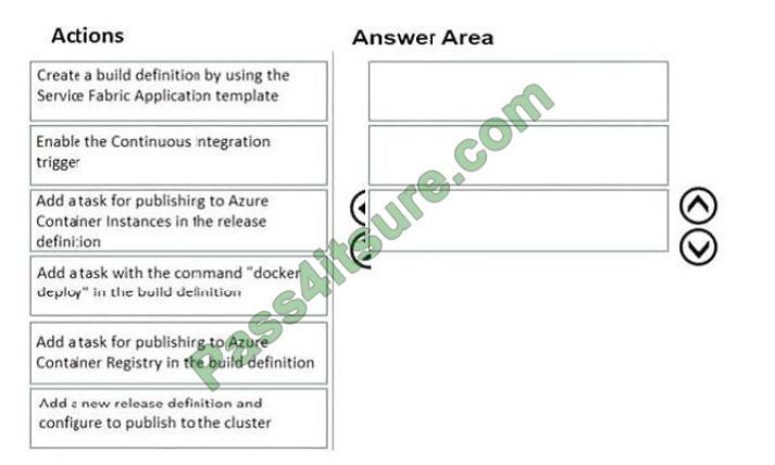 Dumpclick 70-487 exam questions-q4