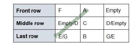 Dumpclick LSAT3-ANALYTICAL-REASONING exam questions-q4