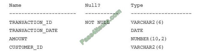 1Z0-082 exam questions-q5
